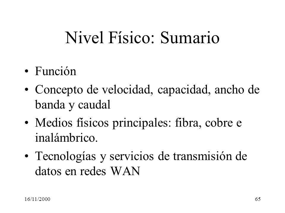 16/11/200065 Nivel Físico: Sumario Función Concepto de velocidad, capacidad, ancho de banda y caudal Medios físicos principales: fibra, cobre e inalám