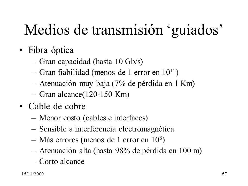 16/11/200067 Medios de transmisión guiados Fibra óptica –Gran capacidad (hasta 10 Gb/s) –Gran fiabilidad (menos de 1 error en 10 12 ) –Atenuación muy