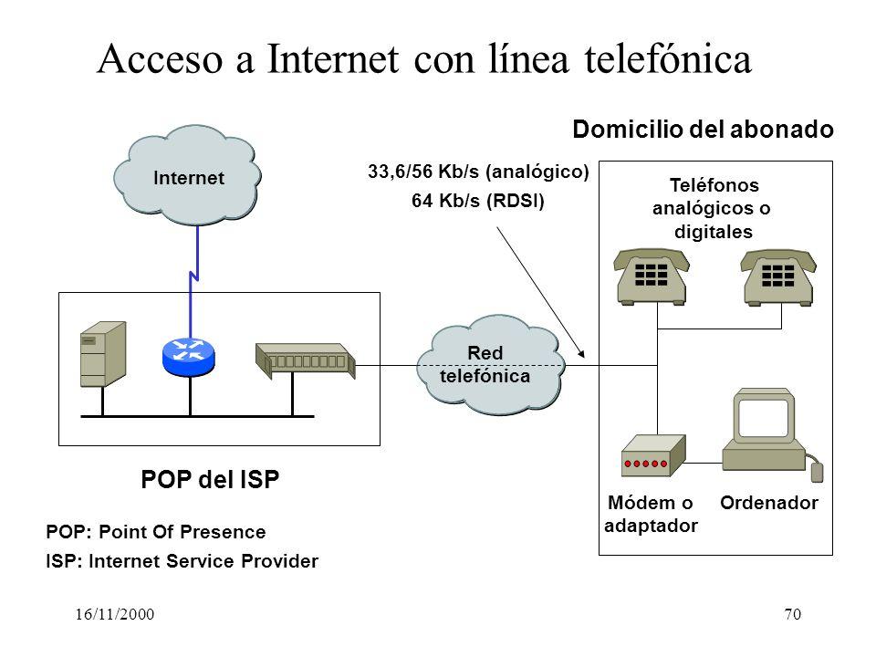 16/11/200070 Red telefónica Internet Teléfonos analógicos o digitales Módem o adaptador Ordenador Acceso a Internet con línea telefónica POP del ISP D