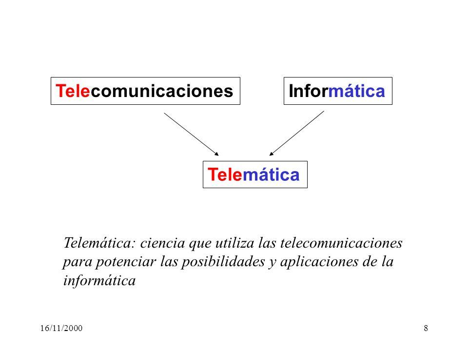 16/11/200069 Transmisión de datos por medios clásicos Líneas dedicadas (conexión permanente) –Capacidad: de 64 Kb/s a 34 Mb/s –Para conexiones de alta utilización y capacidad Conexiones RTC por módem (analógicas) –Velocidades de 33,6 o 56/33,6 Kb/s asimétrica –Inadecuado para vídeo RDSI (Red Digital de Servicios Integrados) –64 Kb/s simétricos por canal.