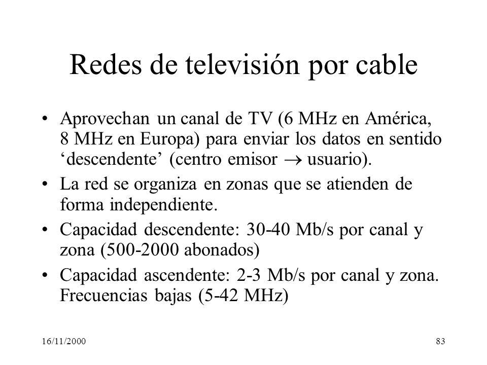 16/11/200083 Redes de televisión por cable Aprovechan un canal de TV (6 MHz en América, 8 MHz en Europa) para enviar los datos en sentido descendente