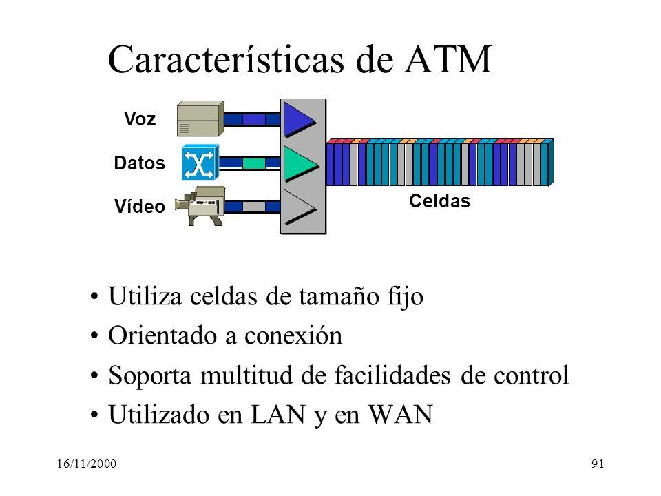 16/11/200091 Características de ATM Utiliza celdas de tamaño fijo Orientado a conexión Soporta multitud de facilidades de control Utilizado en LAN y e