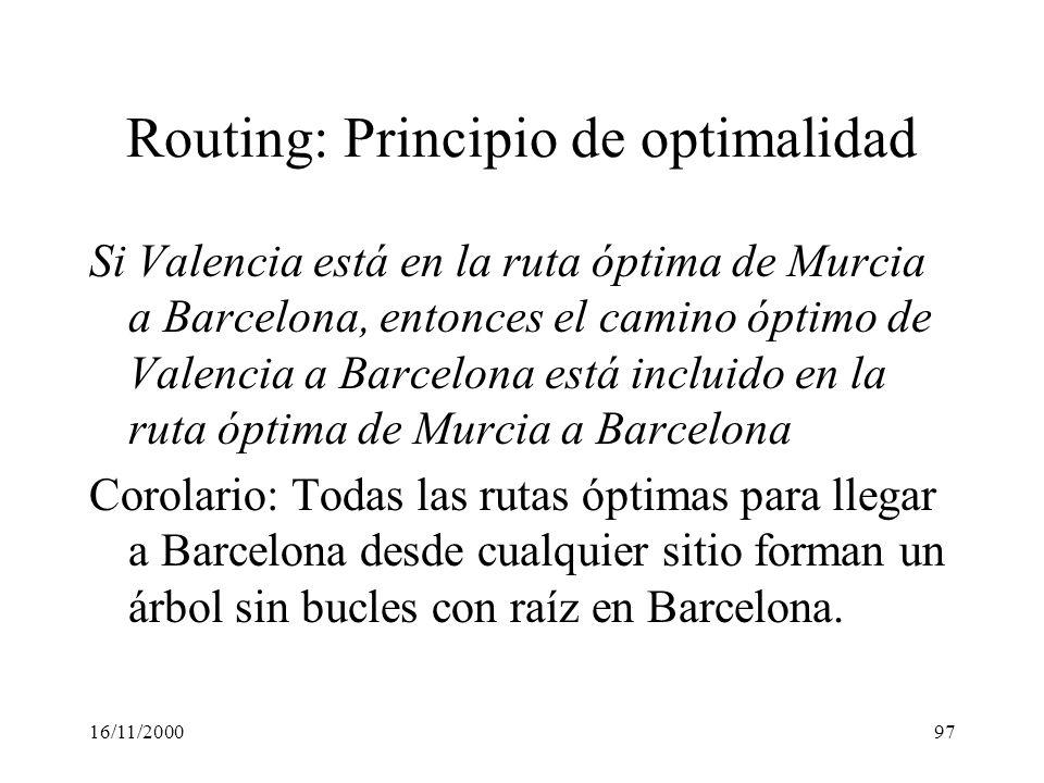 16/11/200097 Routing: Principio de optimalidad Si Valencia está en la ruta óptima de Murcia a Barcelona, entonces el camino óptimo de Valencia a Barce