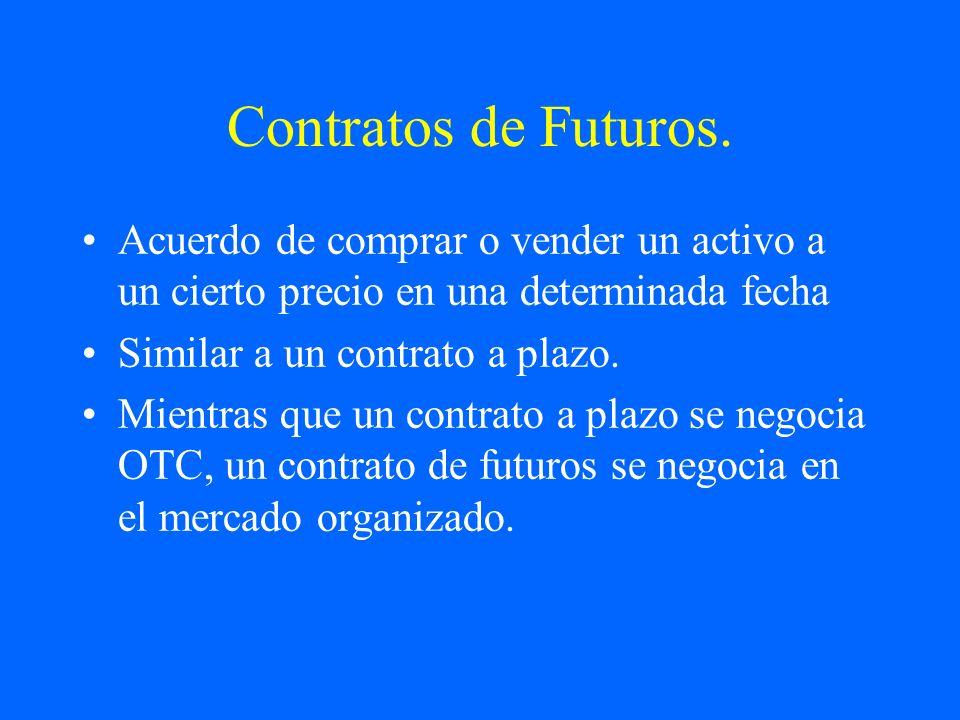 Contratos de Futuros. Acuerdo de comprar o vender un activo a un cierto precio en una determinada fecha Similar a un contrato a plazo. Mientras que un