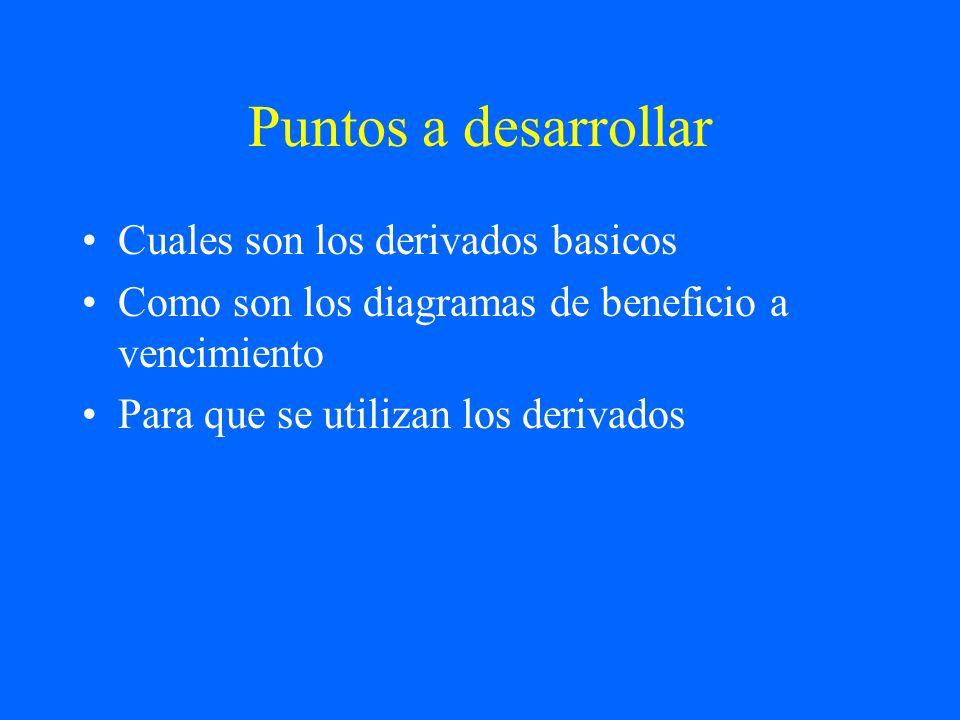 Puntos a desarrollar Cuales son los derivados basicos Como son los diagramas de beneficio a vencimiento Para que se utilizan los derivados