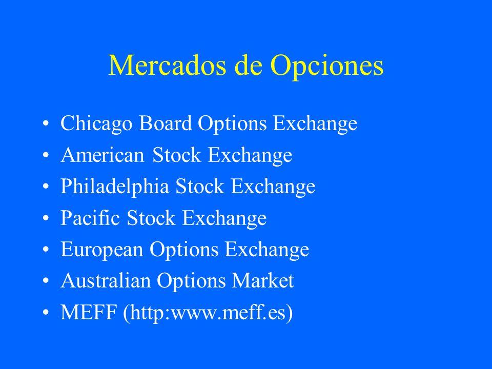 Mercados de Opciones Chicago Board Options Exchange American Stock Exchange Philadelphia Stock Exchange Pacific Stock Exchange European Options Exchan