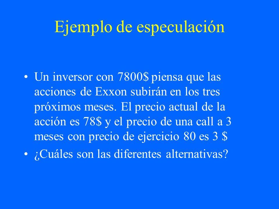 Ejemplo de especulación Un inversor con 7800$ piensa que las acciones de Exxon subirán en los tres próximos meses. El precio actual de la acción es 78