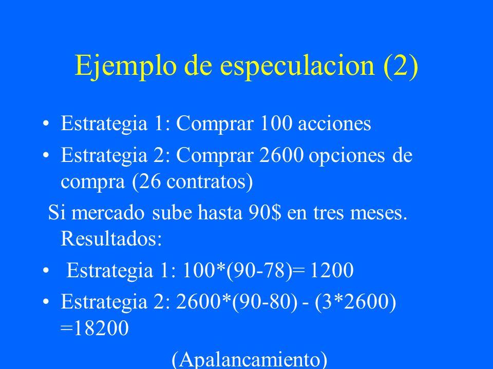 Ejemplo de especulacion (2) Estrategia 1: Comprar 100 acciones Estrategia 2: Comprar 2600 opciones de compra (26 contratos) Si mercado sube hasta 90$