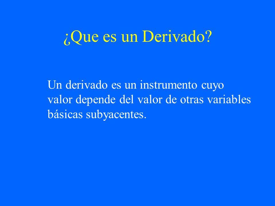 ¿Que es un Derivado? Un derivado es un instrumento cuyo valor depende del valor de otras variables básicas subyacentes.