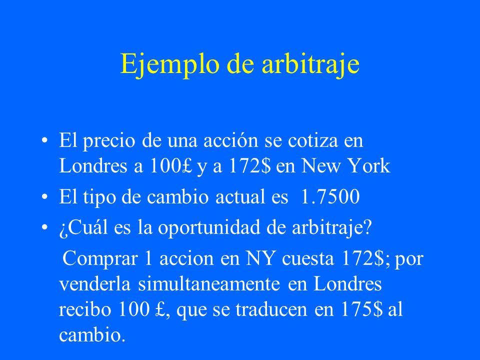 Ejemplo de arbitraje El precio de una acción se cotiza en Londres a 100£ y a 172$ en New York El tipo de cambio actual es 1.7500 ¿Cuál es la oportunid