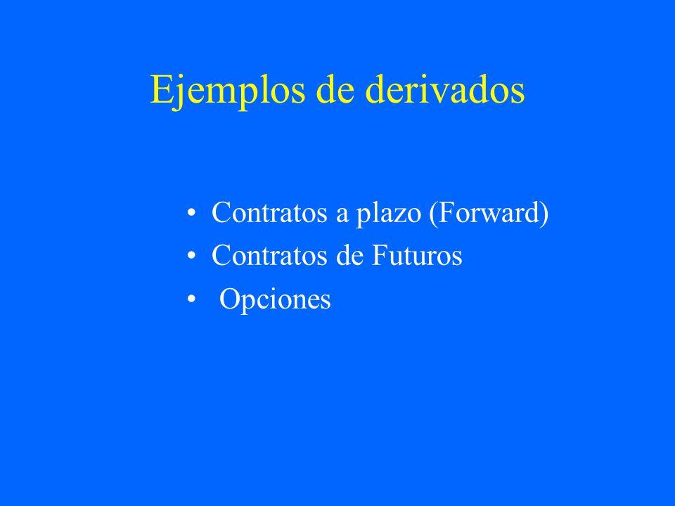 Ejemplos de derivados Contratos a plazo (Forward) Contratos de Futuros Opciones
