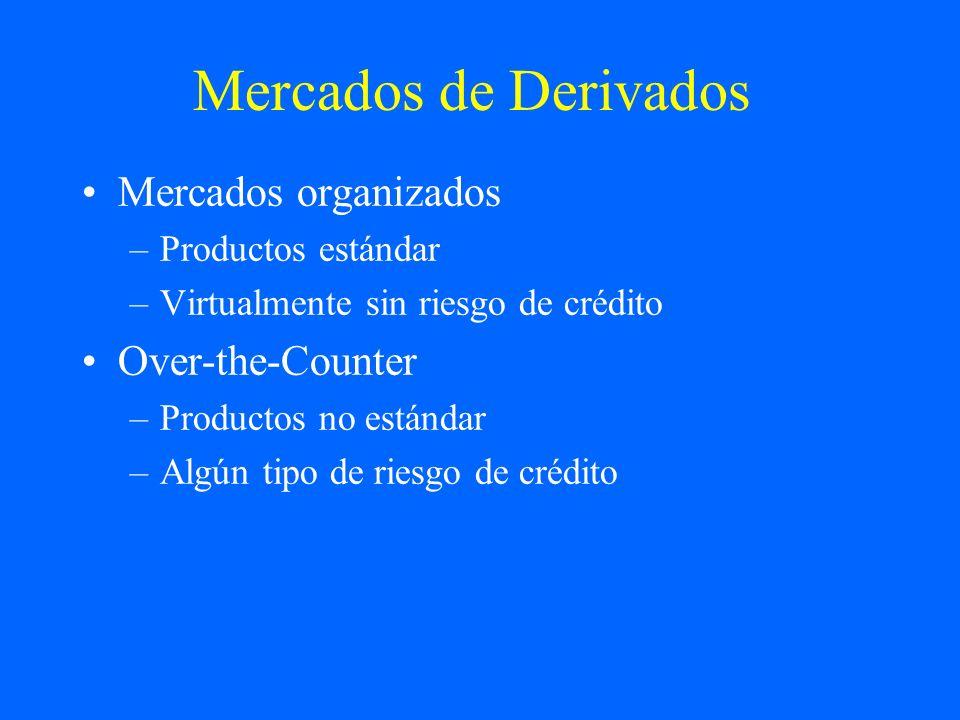 Mercados de Derivados Mercados organizados –Productos estándar –Virtualmente sin riesgo de crédito Over-the-Counter –Productos no estándar –Algún tipo