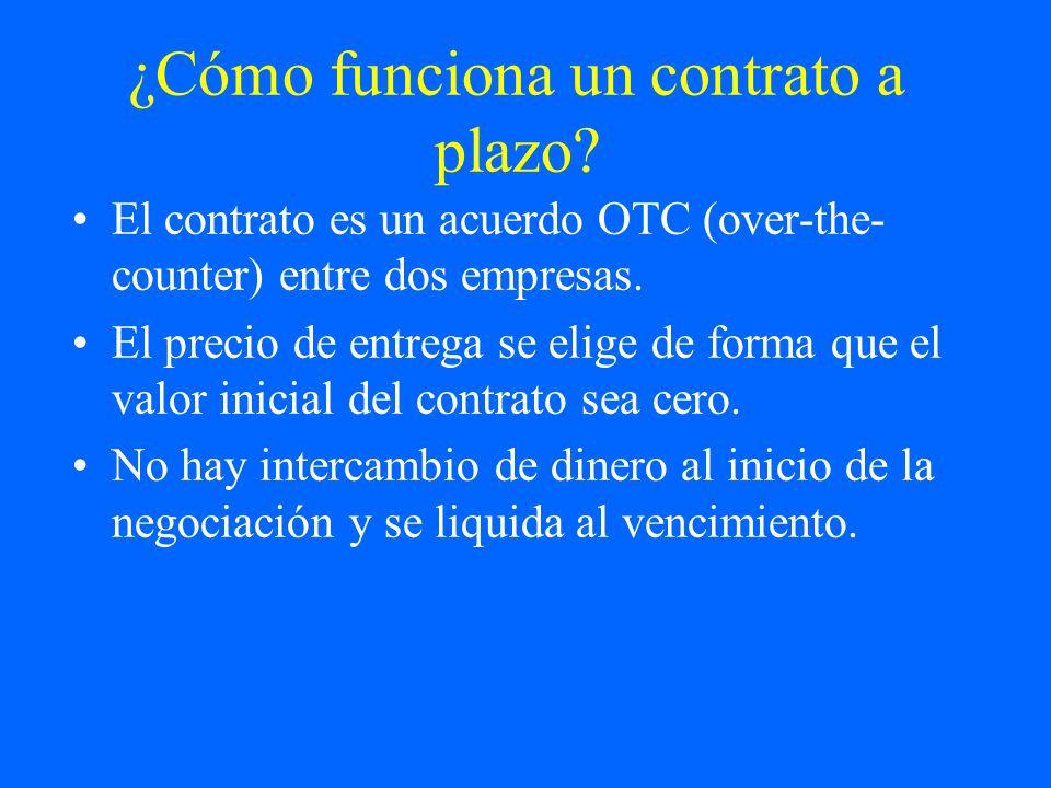 ¿Cómo funciona un contrato a plazo? El contrato es un acuerdo OTC (over-the- counter) entre dos empresas. El precio de entrega se elige de forma que e