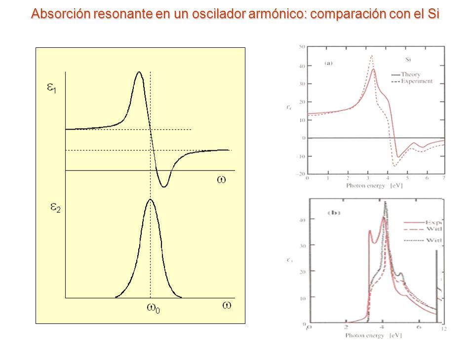 Condiciones de contorno x = d>>L x = W Solución general Cálculo de J p