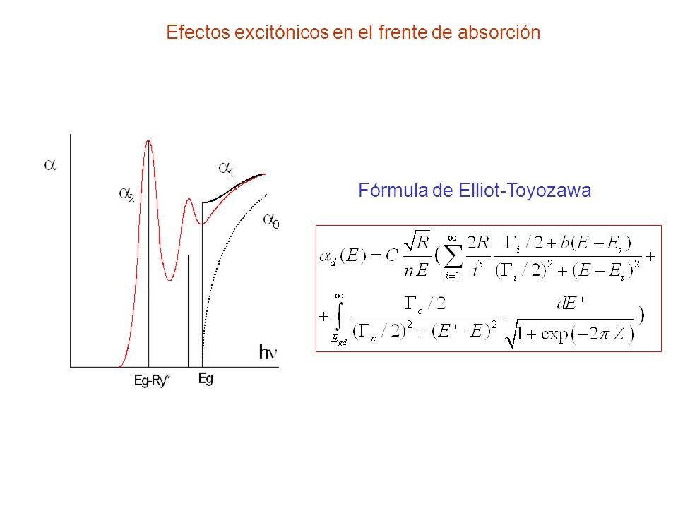 Efectos excitónicos en el frente de absorción Fórmula de Elliot-Toyozawa