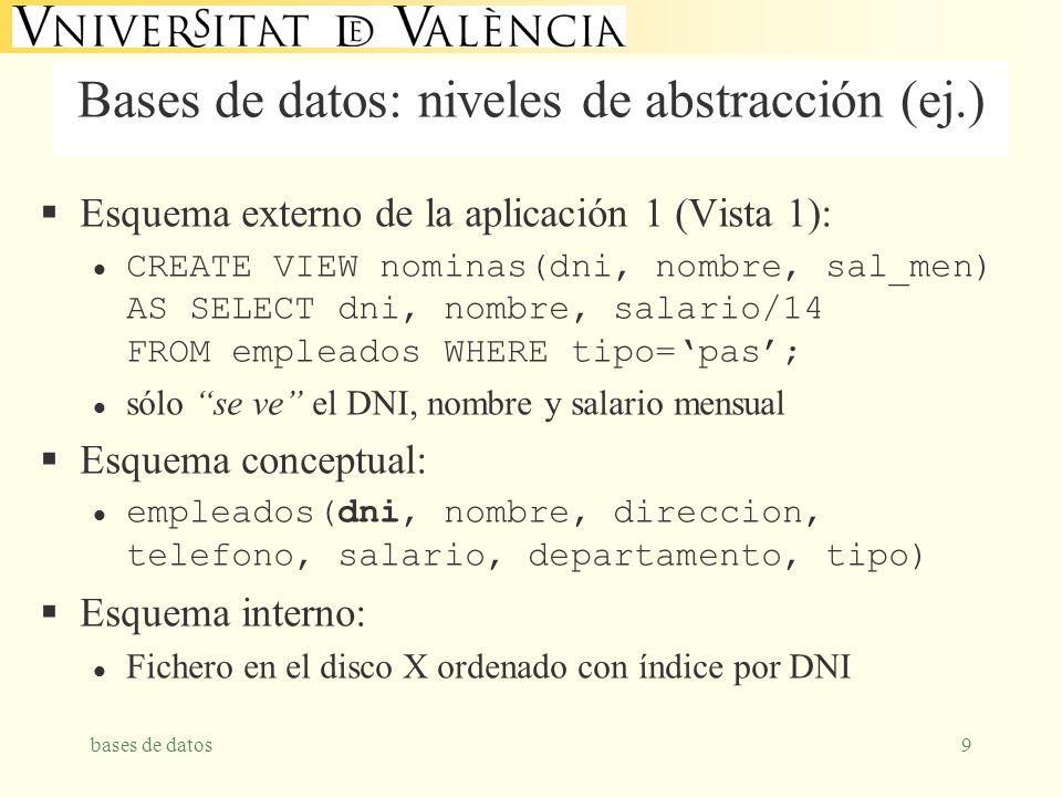 bases de datos9 Bases de datos: niveles de abstracción (ej.) Esquema externo de la aplicación 1 (Vista 1): l CREATE VIEW nominas(dni, nombre, sal_men)