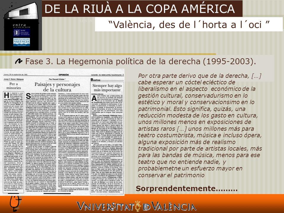 LOS INTANGIBLES Y LAS CIUDADES Fase 3. La Hegemonia política de la derecha (1995-2003).
