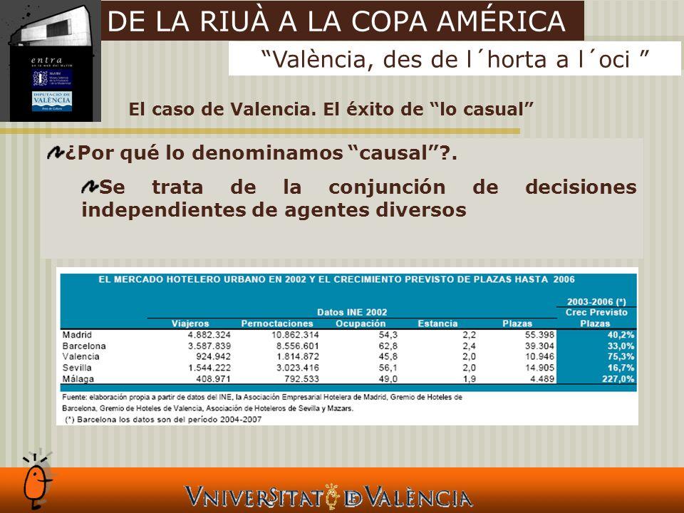 El caso de Valencia. El éxito de lo casual ¿Por qué lo denominamos causal .