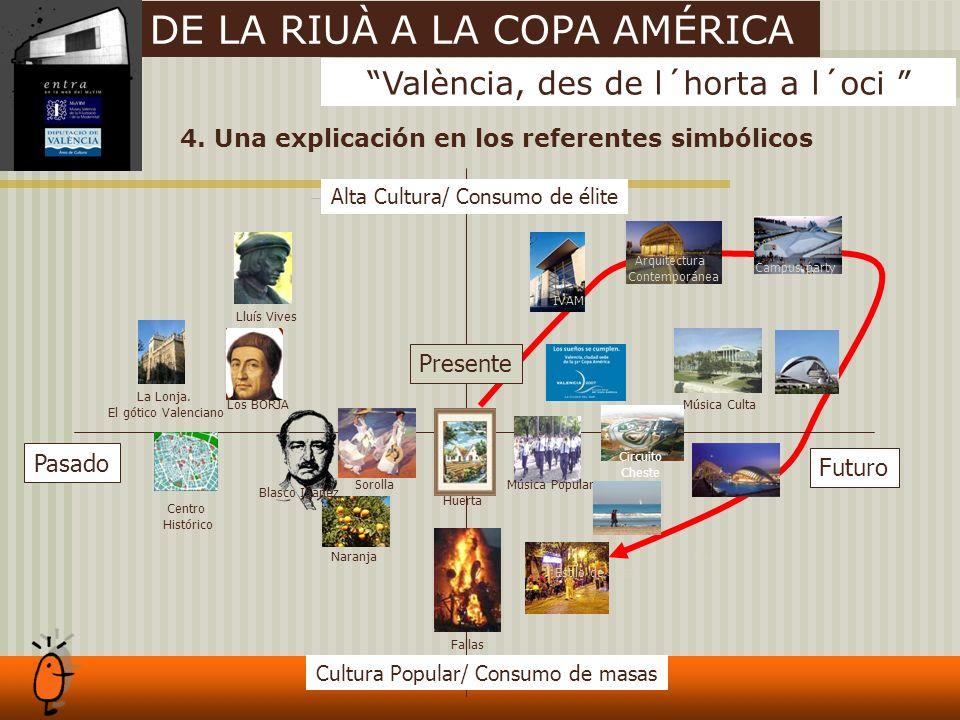 4. Una explicación en los referentes simbólicos Pasado Futuro Presente Campus party La Lonja.