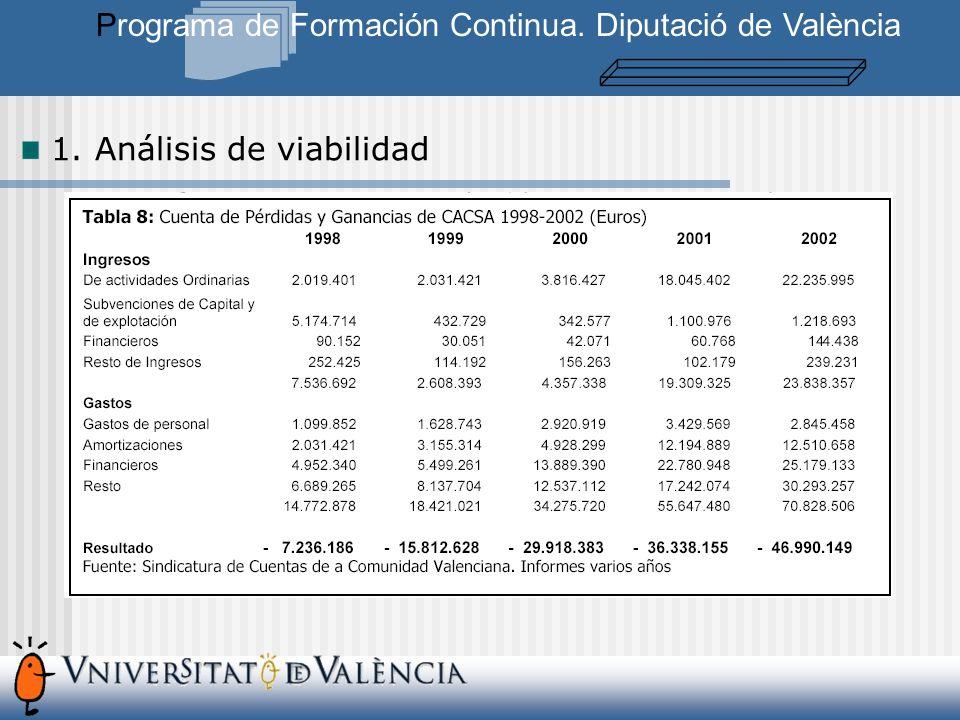 Programa de Formación Continua. Diputació de València 1. Análisis de viabilidad