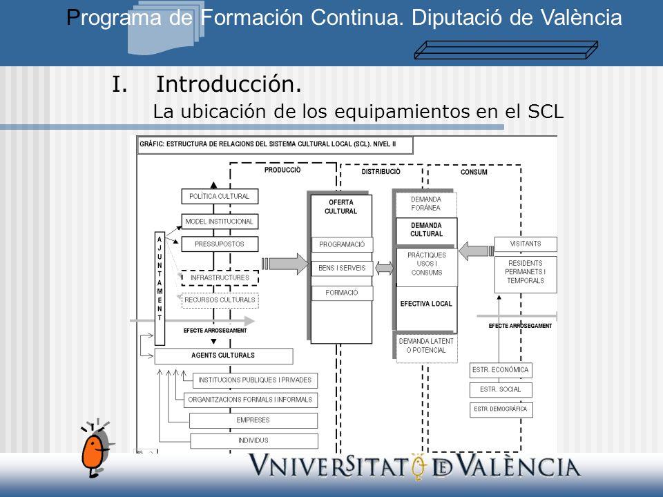 I.Introducción. La ubicación de los equipamientos en el SCL Programa de Formación Continua.