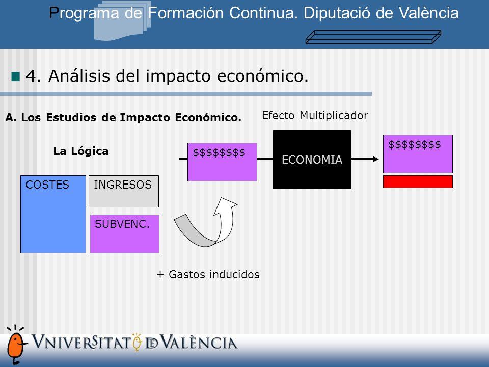 4. Análisis del impacto económico. Programa de Formación Continua.