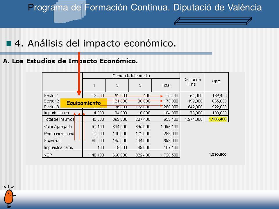 A. Los Estudios de Impacto Económico. Equipamiento Programa de Formación Continua.