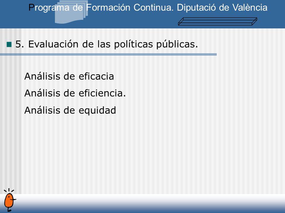 Análisis de eficacia Análisis de eficiencia. Análisis de equidad Programa de Formación Continua.