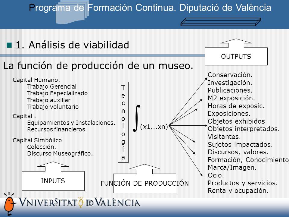 La función de producción de un museo. Capital Humano.