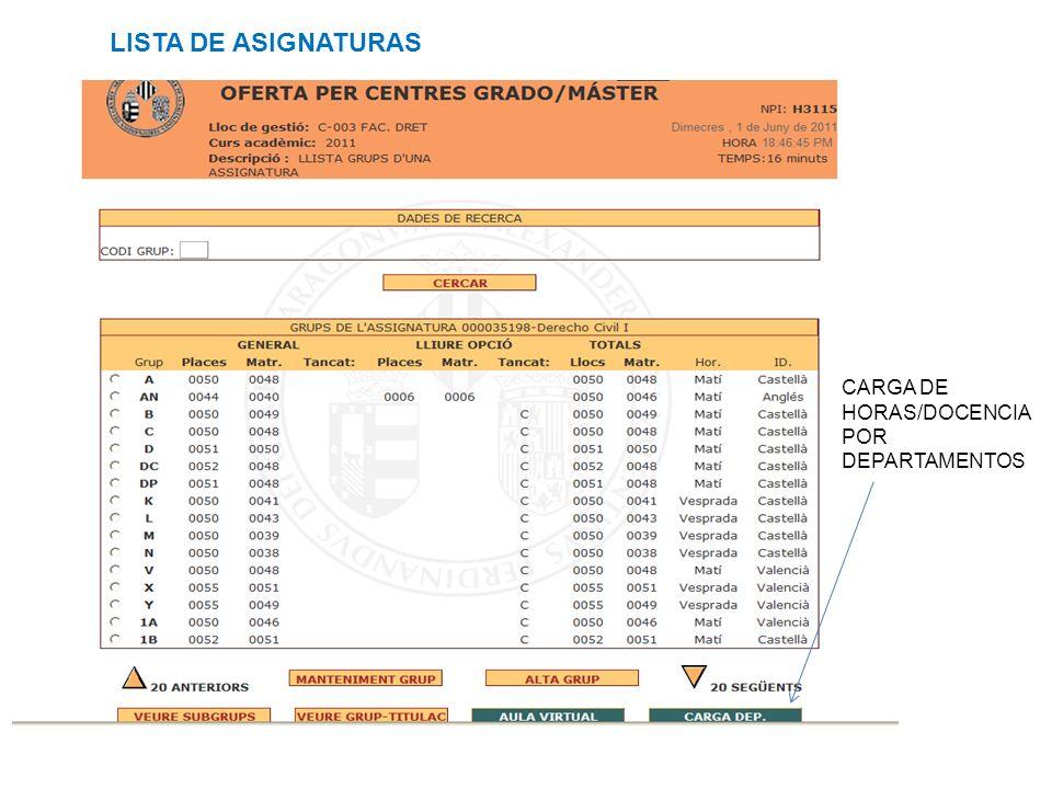 LISTA DE ASIGNATURAS CARGA DE HORAS/DOCENCIA POR DEPARTAMENTOS