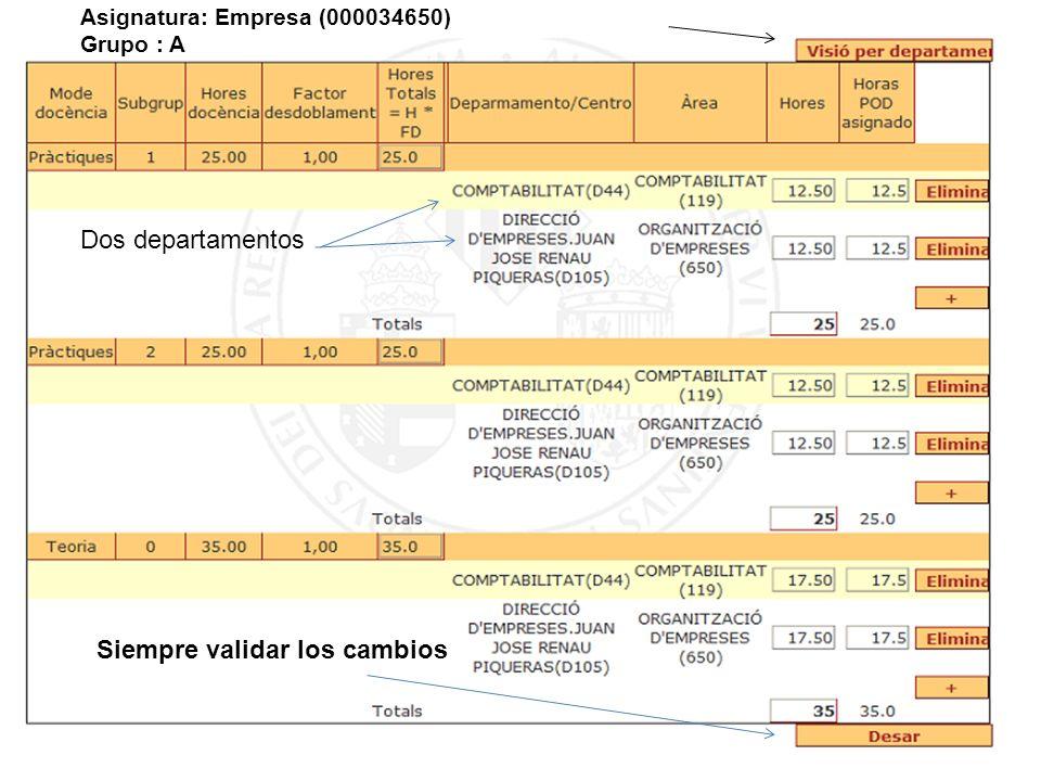Curso de Gestión Aplicaciones Informáticas Asignatura: Empresa (000034650) Grupo : A Siempre validar los cambios Dos departamentos