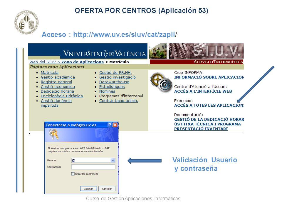 OFERTA POR CENTROS (Aplicación 53) Curso de Gestión Aplicaciones Informáticas Acceso : http://www.uv.es/siuv/cat/zapli/ Validación Usuario y contraseñ