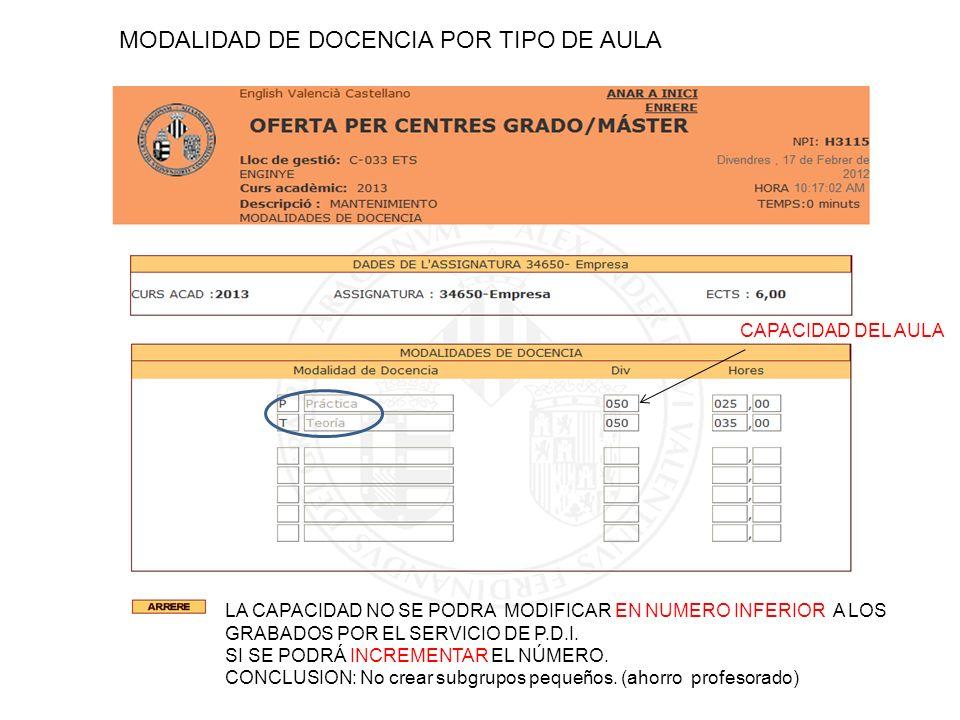 54 MODALIDAD DE DOCENCIA POR TIPO DE AULA CAPACIDAD DEL AULA LA CAPACIDAD NO SE PODRA MODIFICAR EN NUMERO INFERIOR A LOS GRABADOS POR EL SERVICIO DE P.D.I.