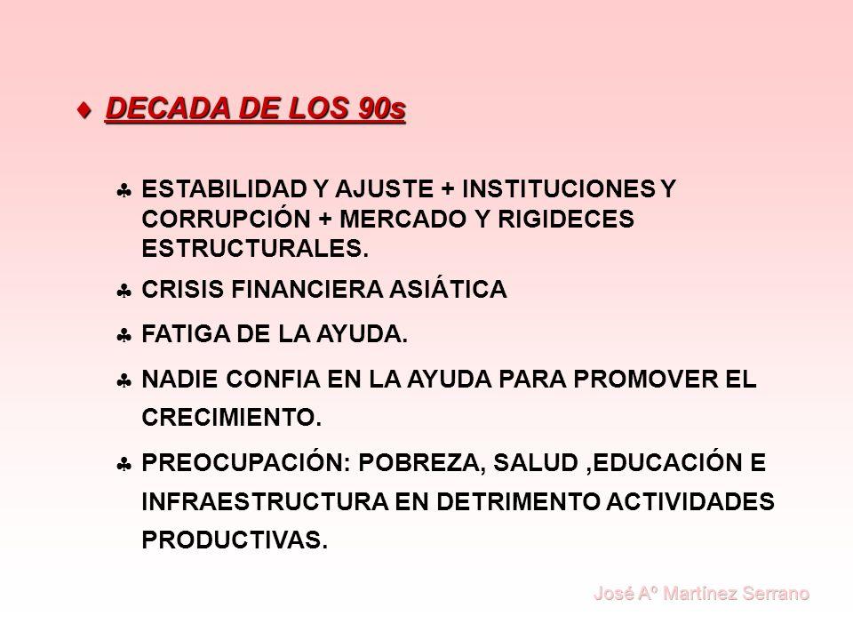 DECADA DE LOS 90s DECADA DE LOS 90s ESTABILIDAD Y AJUSTE + INSTITUCIONES Y CORRUPCIÓN + MERCADO Y RIGIDECES ESTRUCTURALES. CRISIS FINANCIERA ASIÁTICA