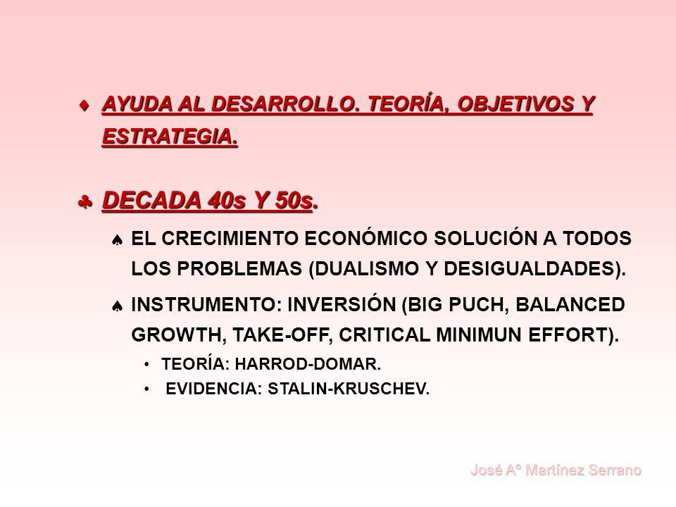 II Jornadas de Integración Económica.Grupo INTECO.