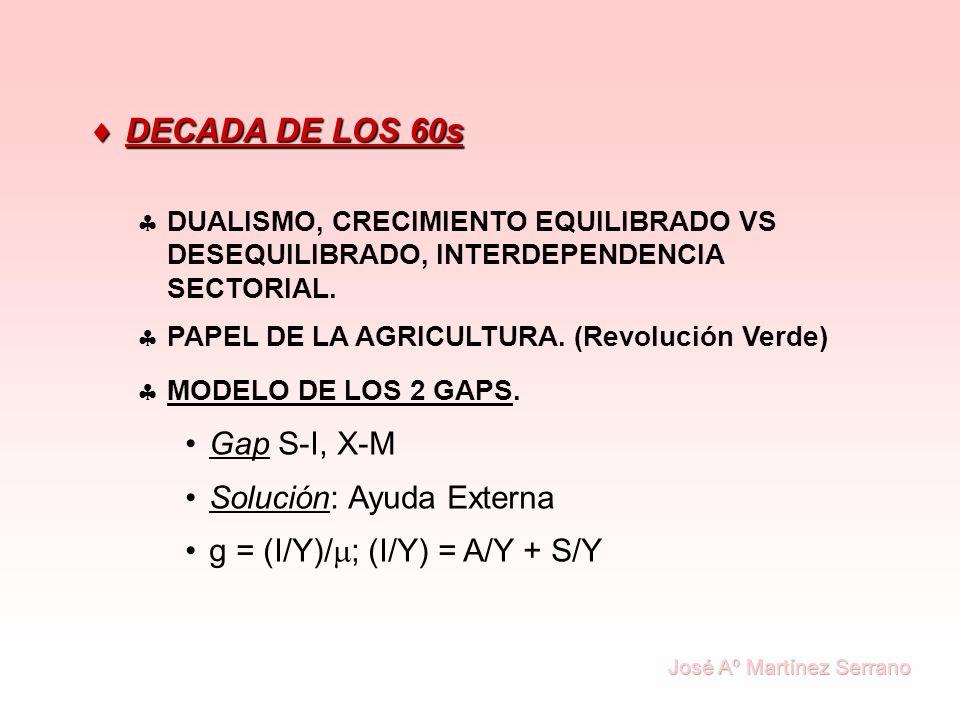 DECADA DE LOS 60s DECADA DE LOS 60s DUALISMO, CRECIMIENTO EQUILIBRADO VS DESEQUILIBRADO, INTERDEPENDENCIA SECTORIAL. PAPEL DE LA AGRICULTURA. (Revoluc
