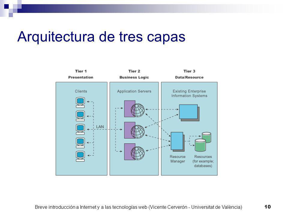 Breve introducción a Internet y a las tecnologías web (Vicente Cerverón - Universitat de València) 9 Arquitectura de tres capas Capa de presentación I