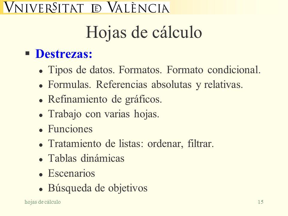 hojas de cálculo15 Hojas de cálculo Destrezas: l Tipos de datos. Formatos. Formato condicional. l Formulas. Referencias absolutas y relativas. l Refin