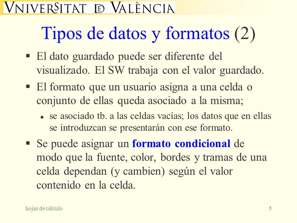 hojas de cálculo6 Fórmulas y referencias Una celda puede contener datos introducidos o datos calculados mediante una fórmula (=).