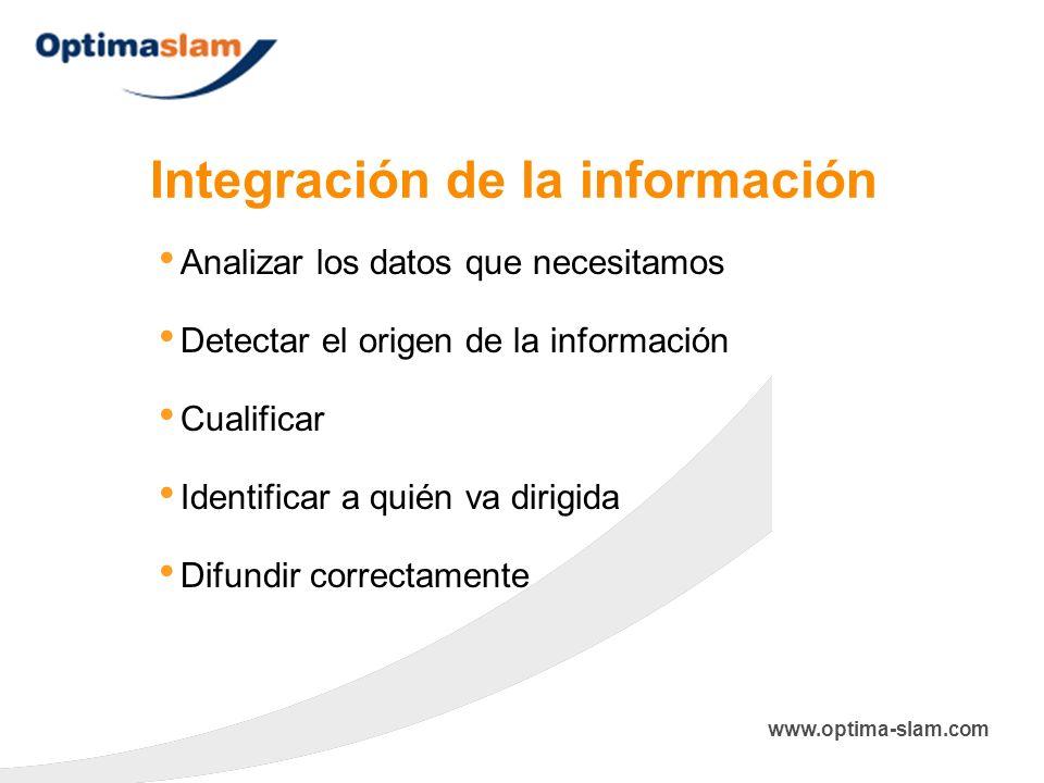 Integración de la información Analizar los datos que necesitamos Identificar a quién va dirigida Detectar el origen de la información Difundir correct