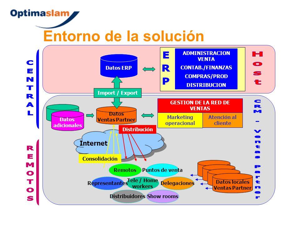 Arquitectura combinada con PDA´s www.optima-slam.com Consolidación por Frame Relay /RDSI/ INTERNET (ftp) LAN Central dB VP Servidor central con la base de datos de CRM Base de datos en central – estaciones de trabajo conectadas con LAN Estaciones remotas con base local y conexión puntual con replicación o conexión on-line con MS Terminal Server y/o Citrix Metaframe PDA´s sincronizadas con estación de trabajo.