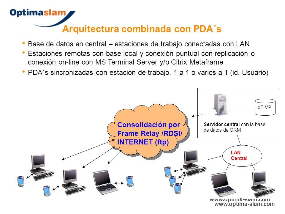 Arquitectura combinada con PDA´s www.optima-slam.com Consolidación por Frame Relay /RDSI/ INTERNET (ftp) LAN Central dB VP Servidor central con la bas