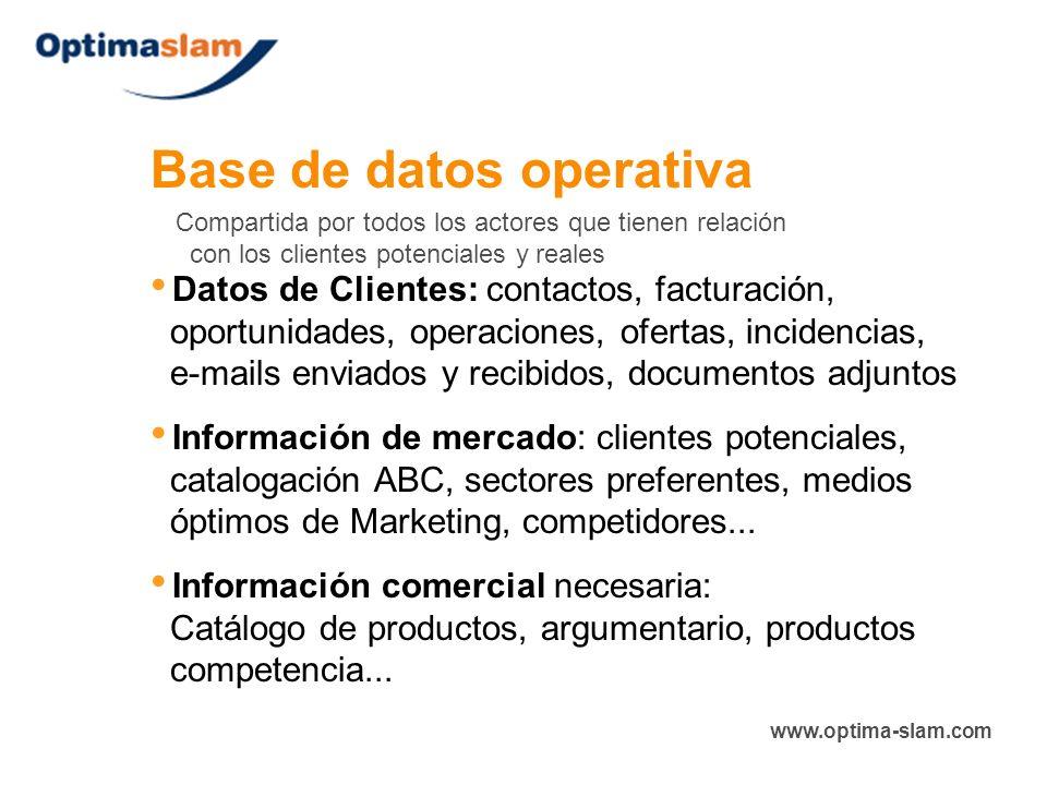 Base de datos operativa Datos de Clientes: contactos, facturación, oportunidades, operaciones, ofertas, incidencias, e-mails enviados y recibidos, doc