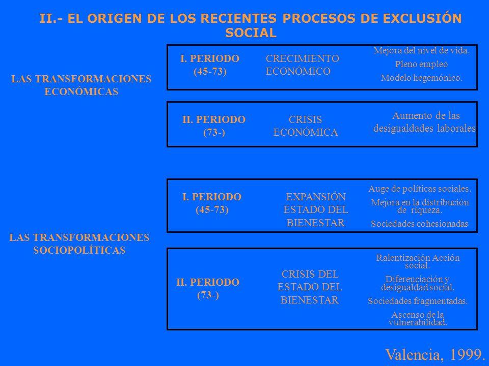 II.- EL ORIGEN DE LOS RECIENTES PROCESOS DE EXCLUSIÓN SOCIAL Valencia, 1999. LAS TRANSFORMACIONES ECONÓMICAS I. PERIODO (45-73) CRECIMIENTO ECONÓMICO