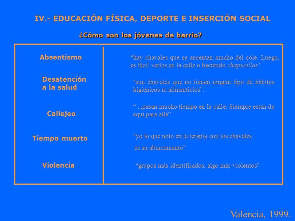 IV.- EDUCACIÓN FÍSICA, DEPORTE E INSERCIÓN SOCIAL Valencia, 1999. ¿Cómo son los jóvenes de barrio? Absentismo hay chavales que se ausentan mucho del c