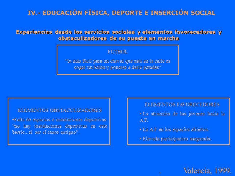 Valencia, 1999. IV.- EDUCACIÓN FÍSICA, DEPORTE E INSERCIÓN SOCIAL. Experiencias desde los servicios sociales y elementos favorecedores y obstaculizado
