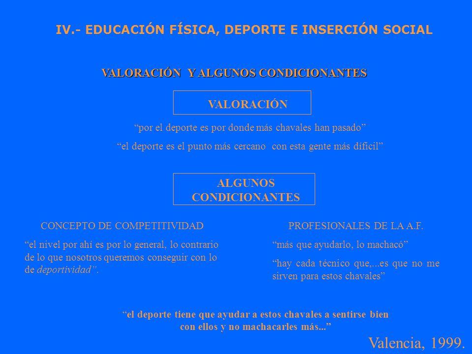 IV.- EDUCACIÓN FÍSICA, DEPORTE E INSERCIÓN SOCIAL Valencia, 1999. VALORACIÓN Y ALGUNOS CONDICIONANTES VALORACIÓN por el deporte es por donde más chava