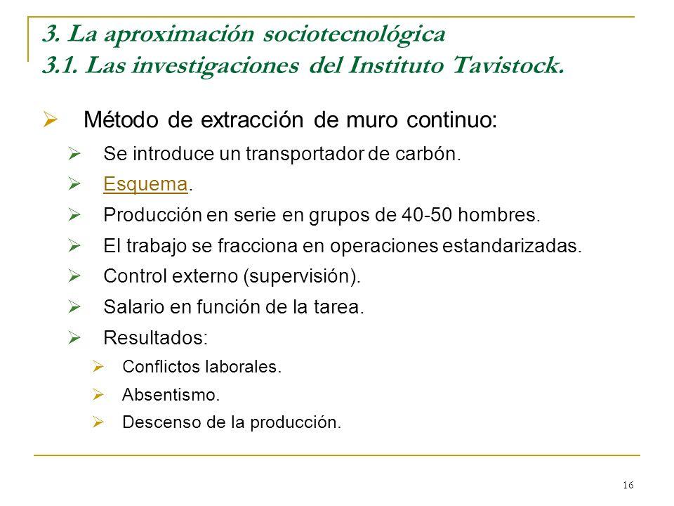 16 3. La aproximación sociotecnológica 3.1. Las investigaciones del Instituto Tavistock. Método de extracción de muro continuo: Se introduce un transp