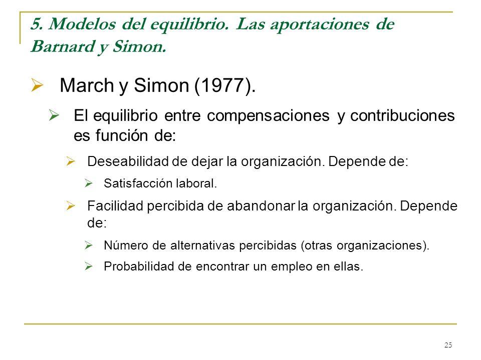 25 5. Modelos del equilibrio. Las aportaciones de Barnard y Simon. March y Simon (1977). El equilibrio entre compensaciones y contribuciones es funció