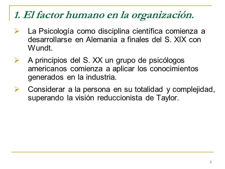 3 1. El factor humano en la organización. La Psicología como disciplina científica comienza a desarrollarse en Alemania a finales del S. XIX con Wundt